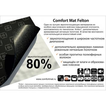 ComfortMat Felton